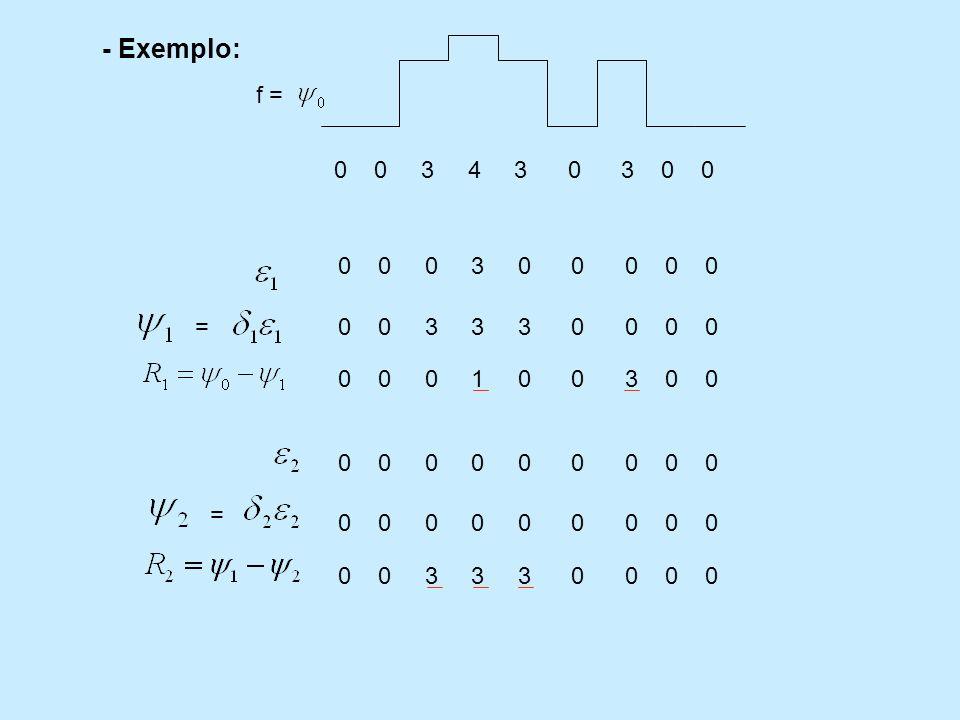- Exemplo: 0 0 3 4 3 0 3 0 0 f = 0 0 0 3 0 0 0 0 0 0 0 3 3 3 0 0 0 0= 0 0 0 1 0 0 3 0 0 = 0 0 0 0 0 0 0 0 0 0 0 3 3 3 0 0 0 0