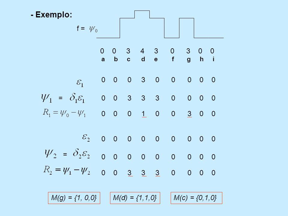 - Exemplo: 0 0 3 4 3 0 3 0 0 f = 0 0 0 3 0 0 0 0 0 0 0 3 3 3 0 0 0 0= 0 0 0 1 0 0 3 0 0 = 0 0 0 0 0 0 0 0 0 0 0 3 3 3 0 0 0 0 a b c d e f g h i M(g) =