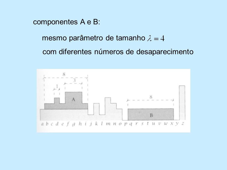 componentes A e B: mesmo parâmetro de tamanho com diferentes números de desaparecimento