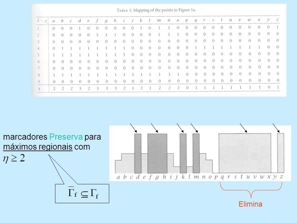 marcadores Preserva para máximos regionais com Elimina