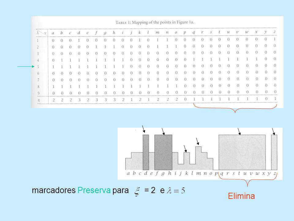 marcadores Preserva para = 2 e Elimina
