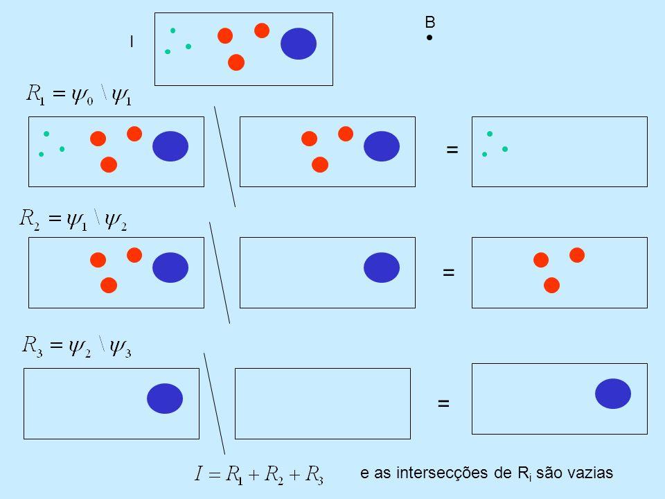 I B = = = e as intersecções de R i são vazias
