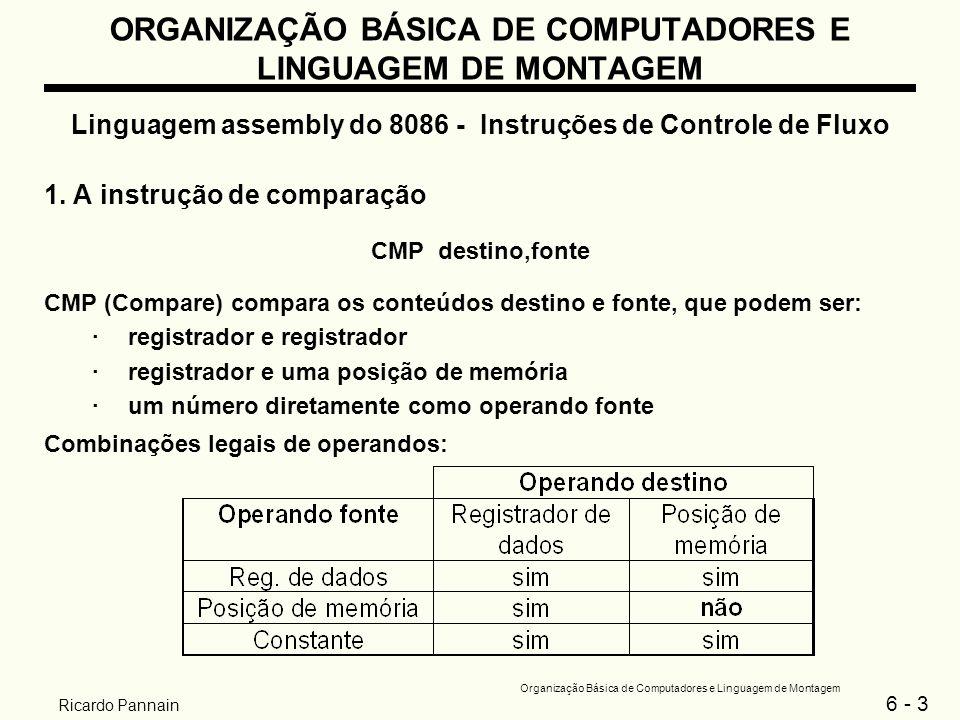 6 - 4 Organização Básica de Computadores e Linguagem de Montagem Ricardo Pannain ORGANIZAÇÃO BÁSICA DE COMPUTADORES E LINGUAGEM DE MONTAGEM Linguagem assembly do 8086 - Instruções de Controle de Fluxo CMP calcula a subtração: (destino) - (fonte) Todos os Flags de Estado são afetados e o resultado não é armazenado.