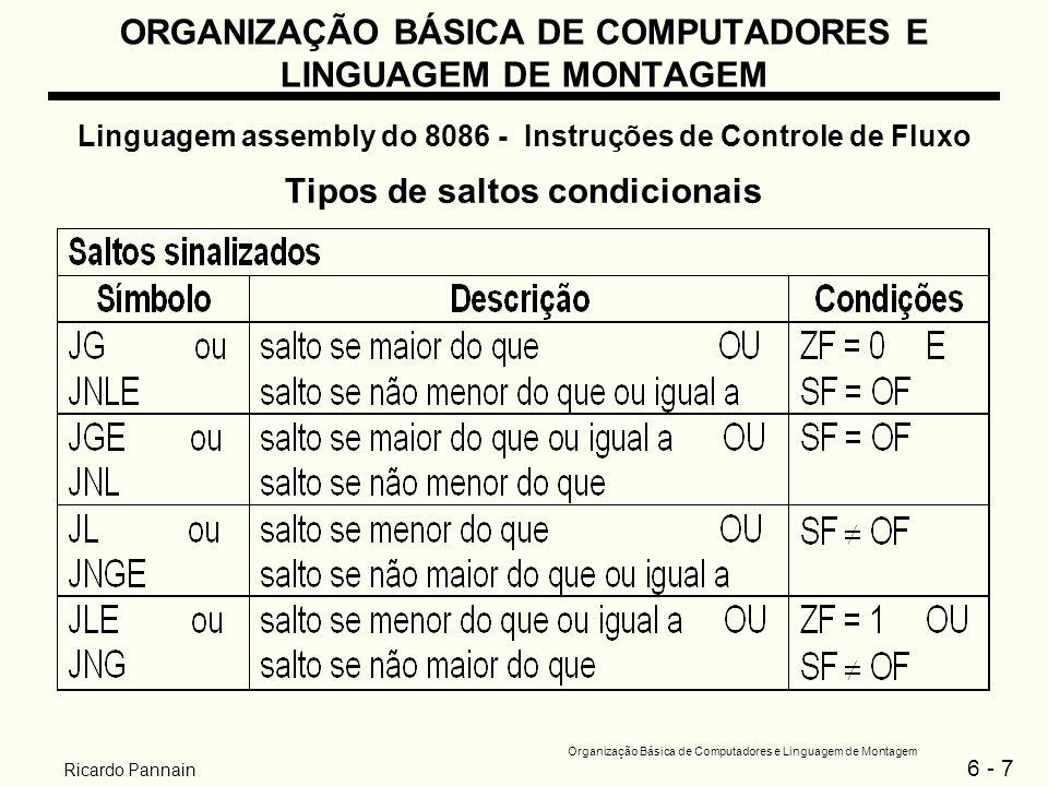 6 - 8 Organização Básica de Computadores e Linguagem de Montagem Ricardo Pannain ORGANIZAÇÃO BÁSICA DE COMPUTADORES E LINGUAGEM DE MONTAGEM Linguagem assembly do 8086 - Instruções de Controle de Fluxo Tipos de saltos condicionais