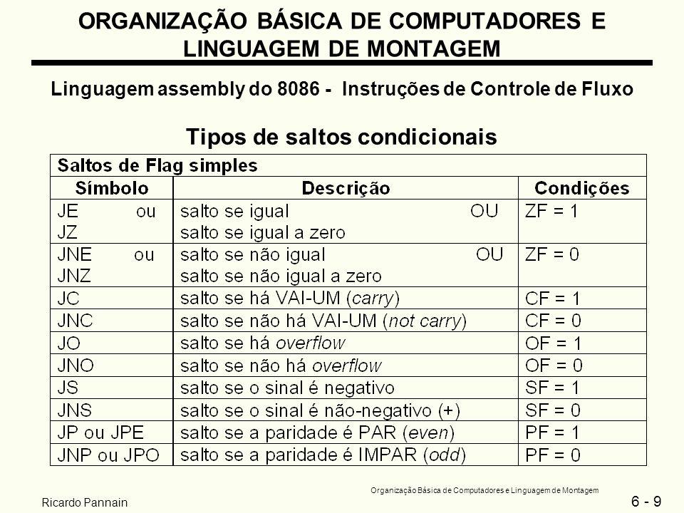6 - 10 Organização Básica de Computadores e Linguagem de Montagem Ricardo Pannain ORGANIZAÇÃO BÁSICA DE COMPUTADORES E LINGUAGEM DE MONTAGEM Linguagem assembly do 8086 - Instruções de Controle de Fluxo Diferença entre Saltos sinalizados e não-sinalizados a) Trecho de programa que supõe quantidades não-sinalizadas: ;supondo que AX contem 7FFFh e BX contem 8000h...