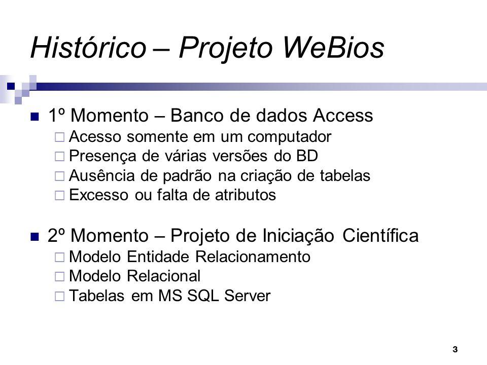 3 Histórico – Projeto WeBios 1º Momento – Banco de dados Access Acesso somente em um computador Presença de várias versões do BD Ausência de padrão na