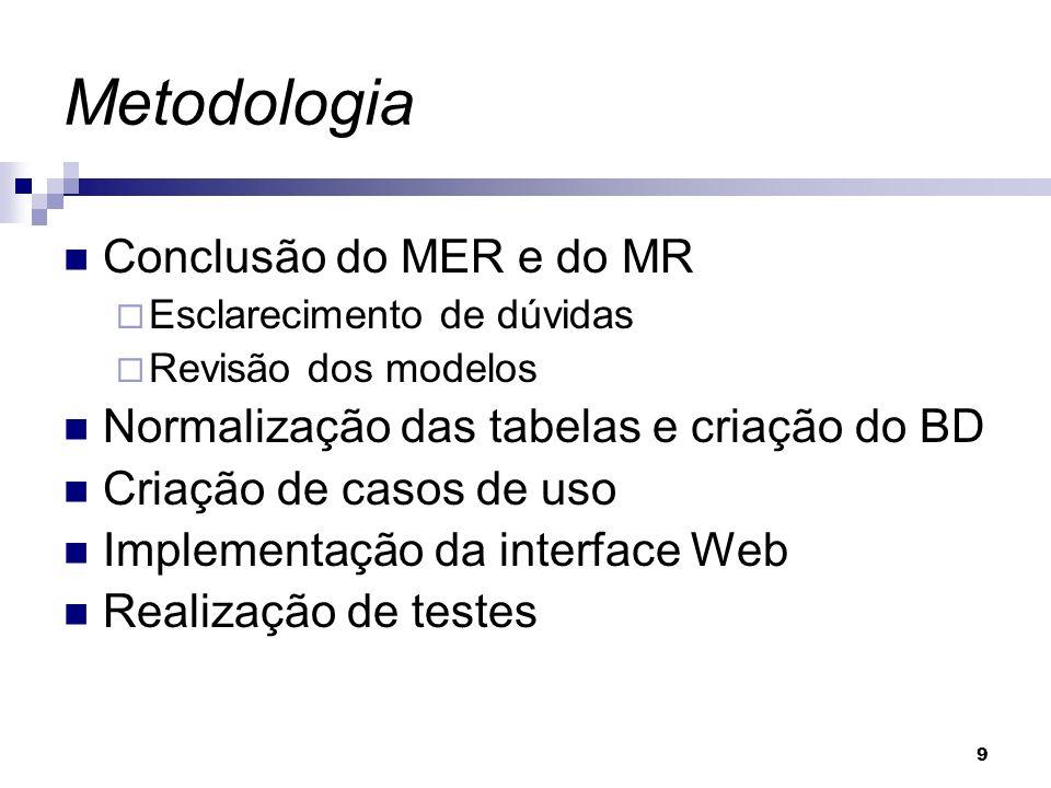 9 Metodologia Conclusão do MER e do MR Esclarecimento de dúvidas Revisão dos modelos Normalização das tabelas e criação do BD Criação de casos de uso