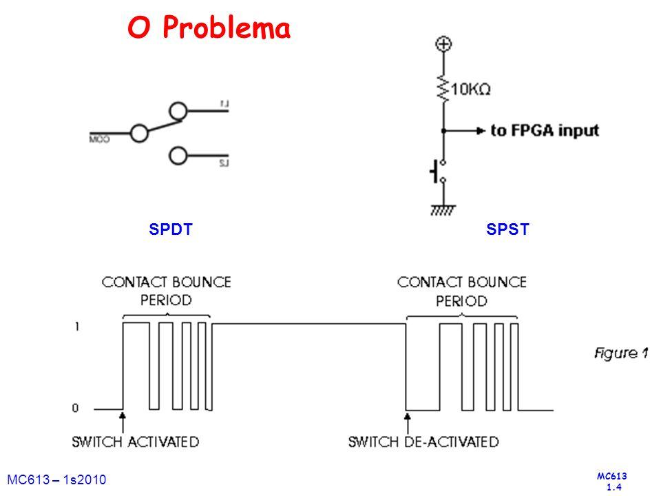 MC613 1.4 MC613 – 1s2010 O Problema SPST SPDT