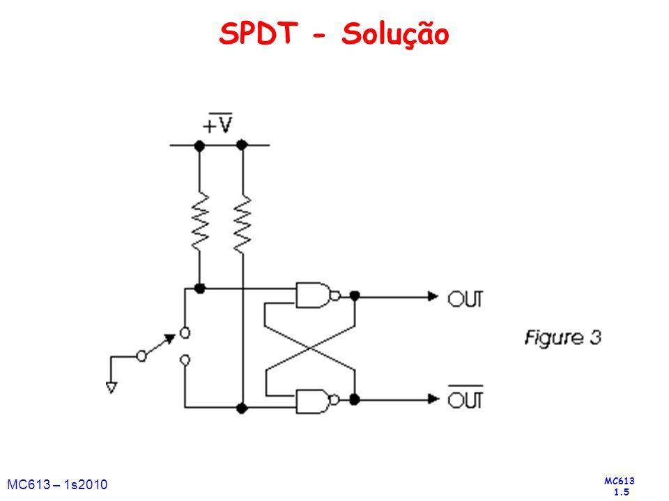 MC613 1.5 MC613 – 1s2010 SPDT - Solução