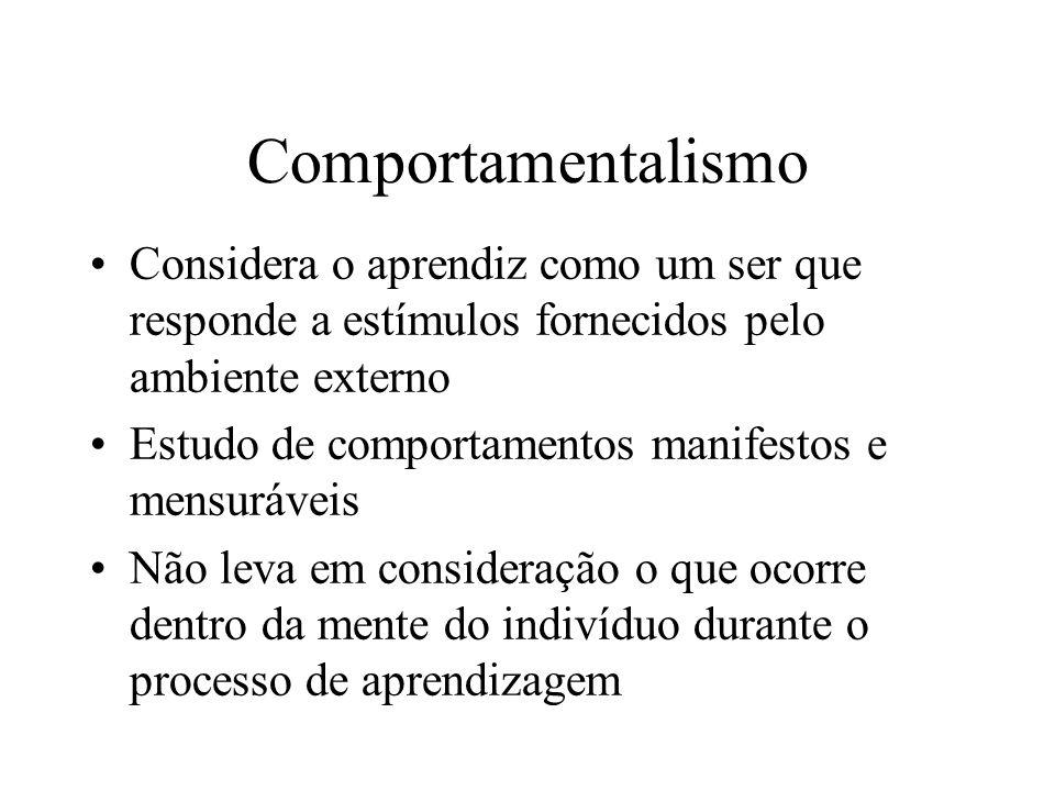 Comportamentalismo Considera o aprendiz como um ser que responde a estímulos fornecidos pelo ambiente externo Estudo de comportamentos manifestos e me