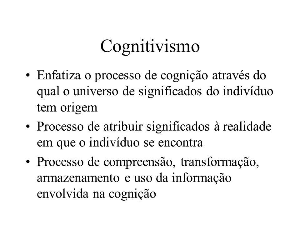 Cognitivismo Enfatiza o processo de cognição através do qual o universo de significados do indivíduo tem origem Processo de atribuir significados à re