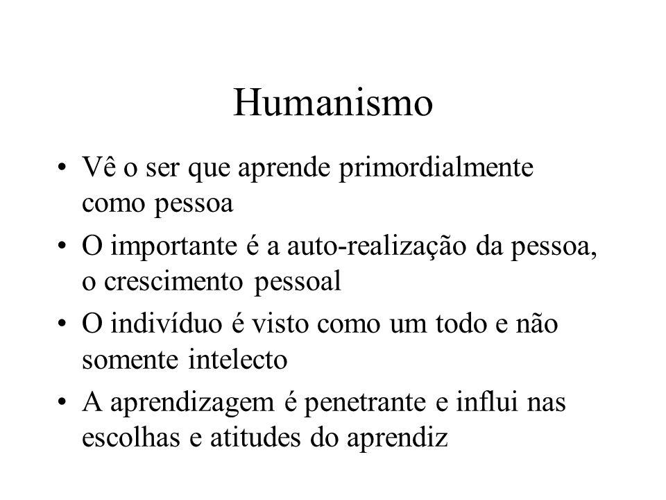 Humanismo Vê o ser que aprende primordialmente como pessoa O importante é a auto-realização da pessoa, o crescimento pessoal O indivíduo é visto como