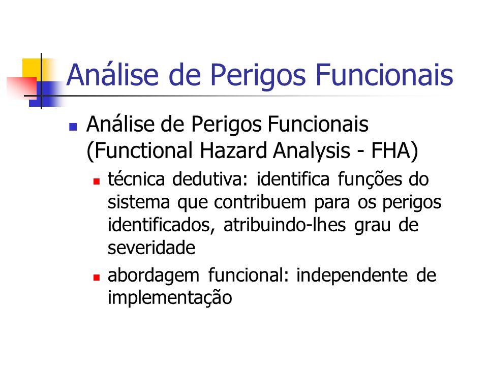 Análise de Perigos Funcionais Análise de Perigos Funcionais (Functional Hazard Analysis - FHA) técnica dedutiva: identifica funções do sistema que con