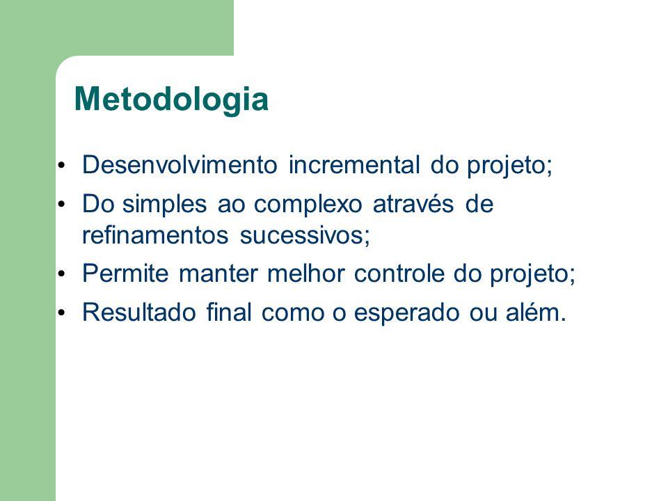Metodologia Desenvolvimento incremental do projeto; Do simples ao complexo através de refinamentos sucessivos; Permite manter melhor controle do proje