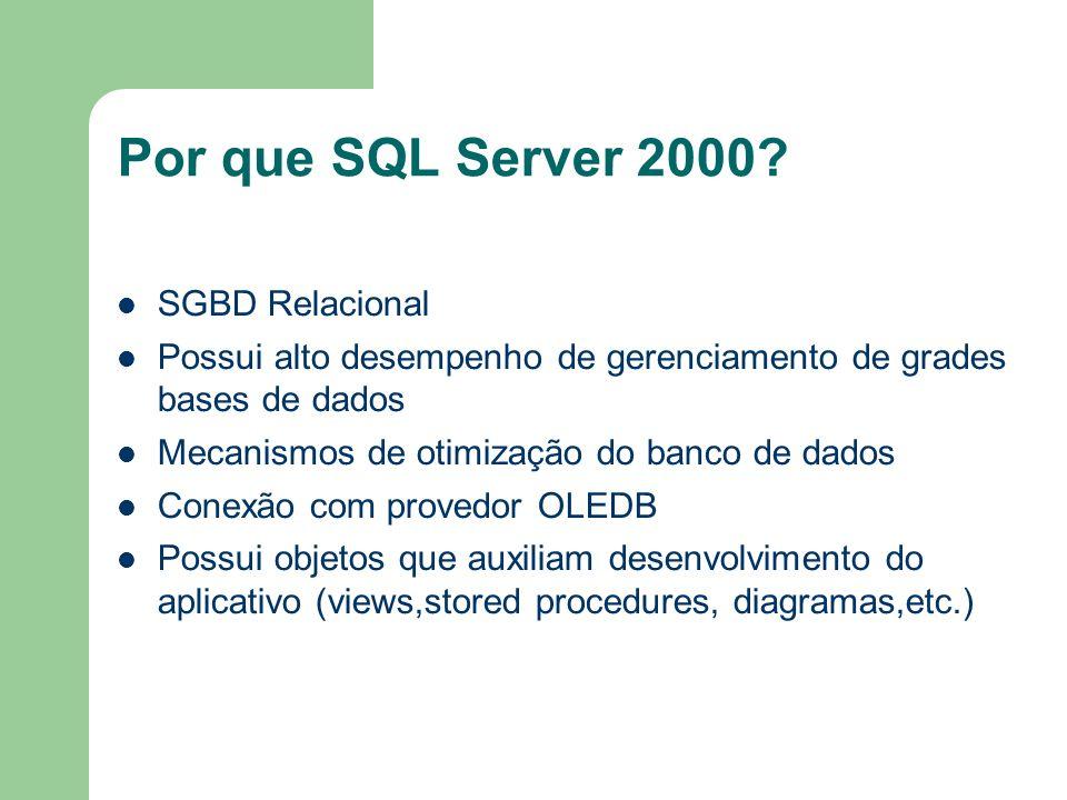 Por que SQL Server 2000? SGBD Relacional Possui alto desempenho de gerenciamento de grades bases de dados Mecanismos de otimização do banco de dados C