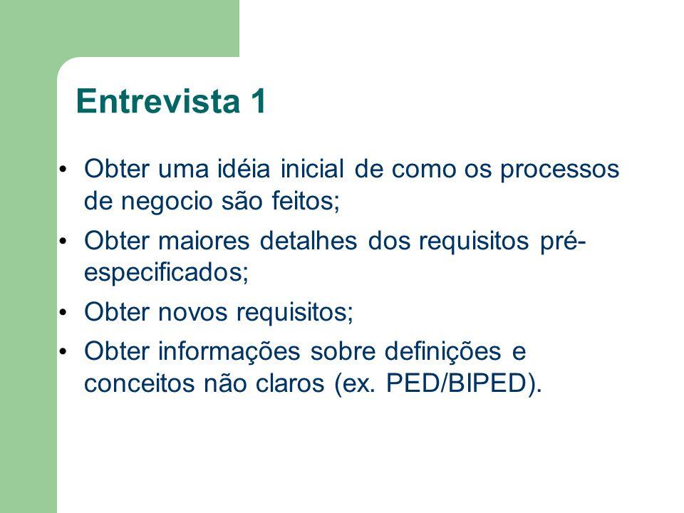 Entrevista 1 Obter uma idéia inicial de como os processos de negocio são feitos; Obter maiores detalhes dos requisitos pré- especificados; Obter novos