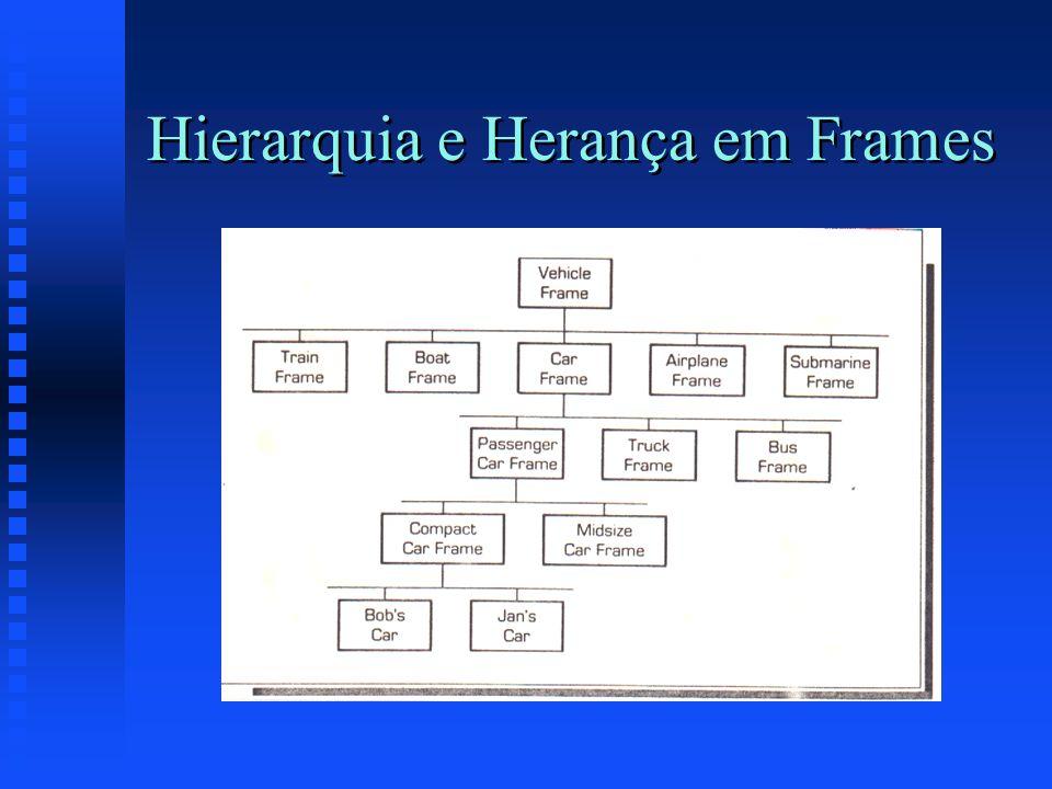 Hierarquia e Herança em Frames