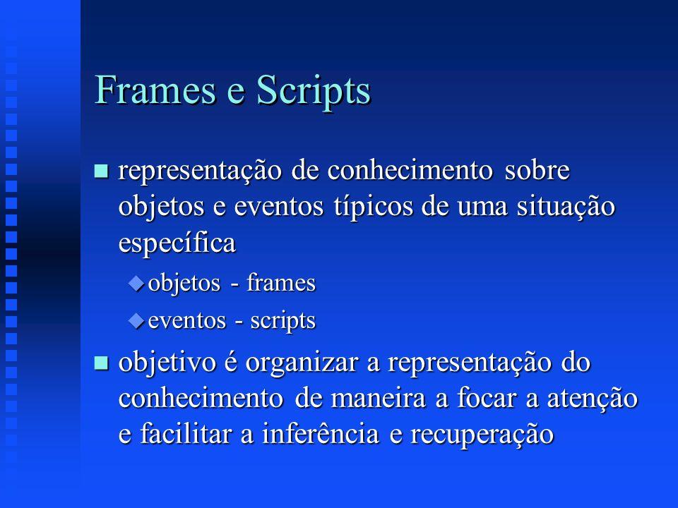 n representação de conhecimento sobre objetos e eventos típicos de uma situação específica u objetos - frames u eventos - scripts n objetivo é organiz