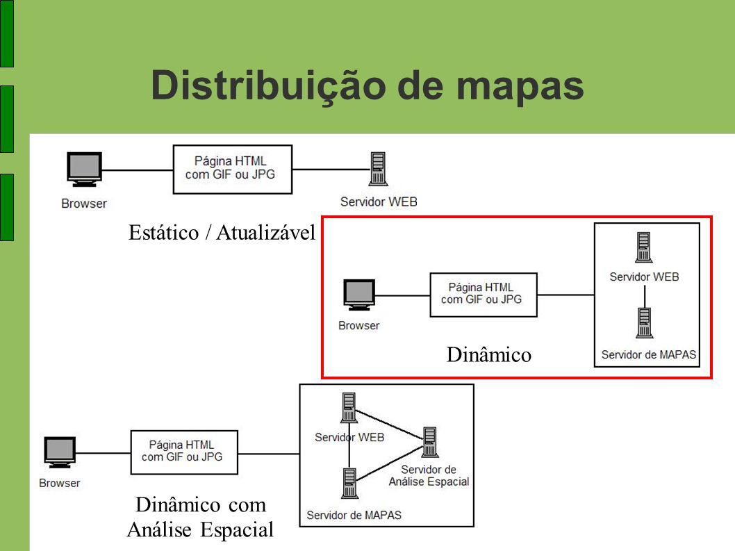 Distribuição de mapas Estático / Atualizável Dinâmico Dinâmico com Análise Espacial