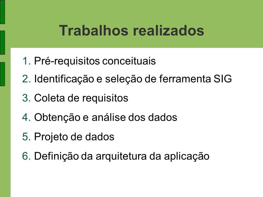 Trabalhos realizados 1. Pré-requisitos conceituais 2. Identificação e seleção de ferramenta SIG 3. Coleta de requisitos 4. Obtenção e análise dos dado