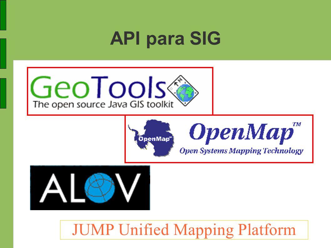 API para SIG JUMP Unified Mapping Platform