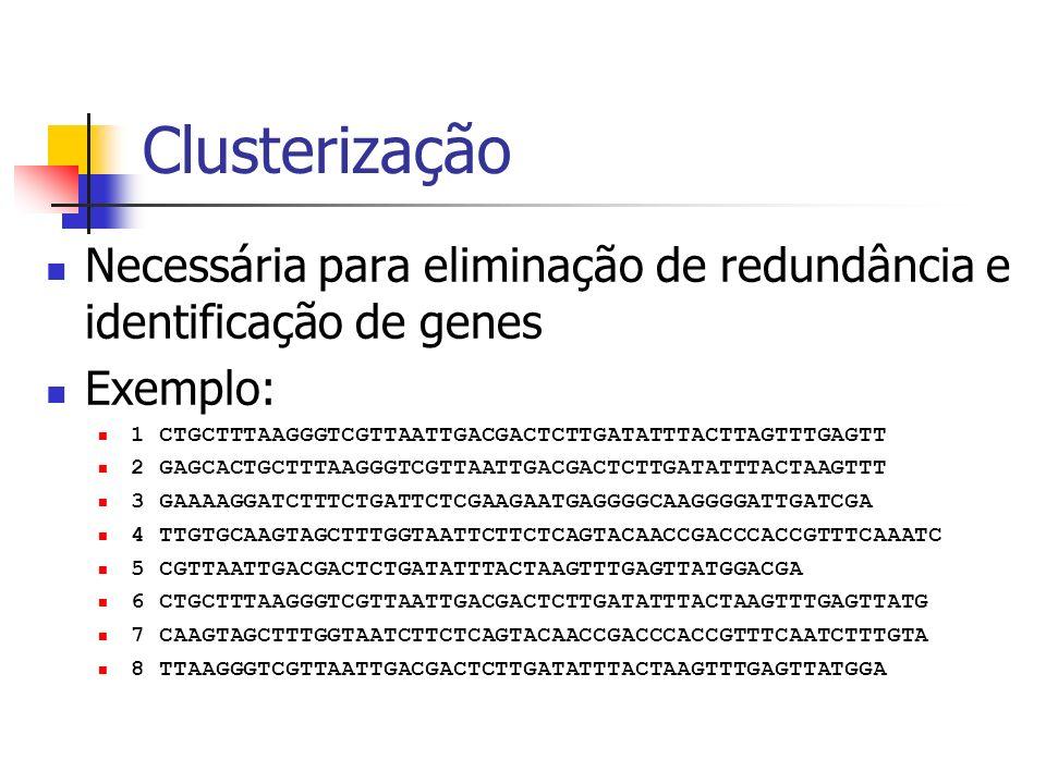Clusterização Necessária para eliminação de redundância e identificação de genes Exemplo: 1 CTGCTTTAAGGGTCGTTAATTGACGACTCTTGATATTTACTTAGTTTGAGTT 2 GAG