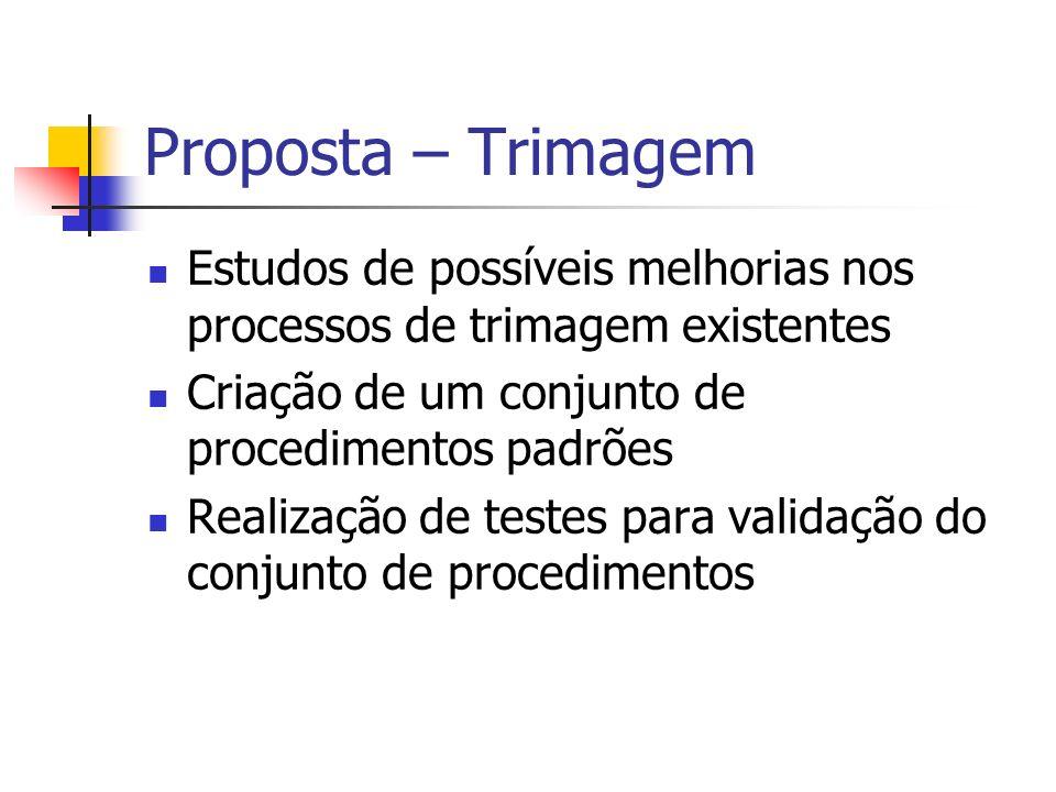Proposta – Trimagem Estudos de possíveis melhorias nos processos de trimagem existentes Criação de um conjunto de procedimentos padrões Realização de