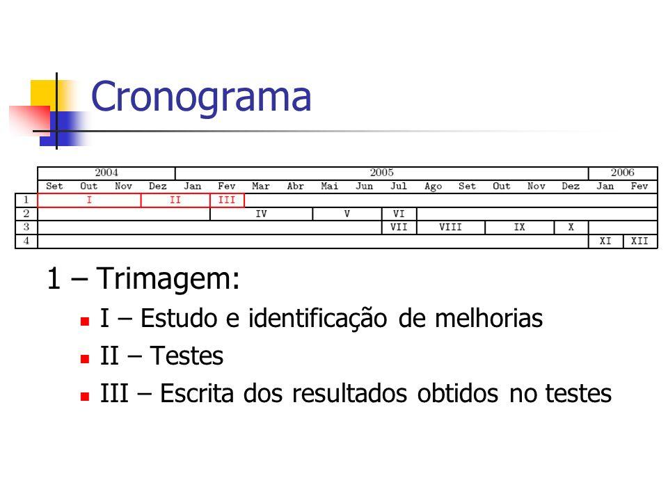 Cronograma 1 – Trimagem: I – Estudo e identificação de melhorias II – Testes III – Escrita dos resultados obtidos no testes