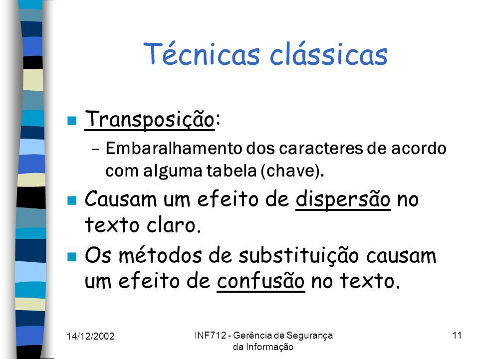 14/12/2002 INF712 - Gerência de Segurança da Informação 11 Técnicas clássicas n Transposição: –Embaralhamento dos caracteres de acordo com alguma tabe