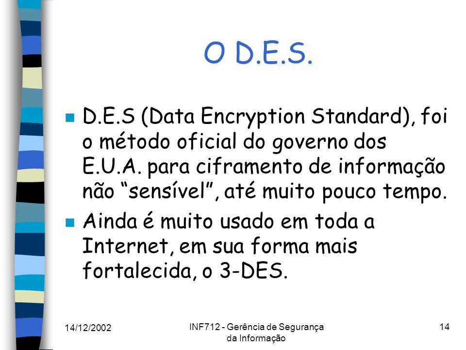14/12/2002 INF712 - Gerência de Segurança da Informação 14 O D.E.S. n D.E.S (Data Encryption Standard), foi o método oficial do governo dos E.U.A. par