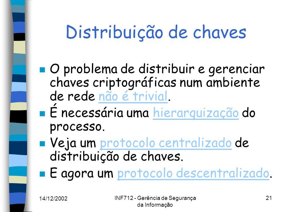 14/12/2002 INF712 - Gerência de Segurança da Informação 21 Distribuição de chaves n O problema de distribuir e gerenciar chaves criptográficas num amb