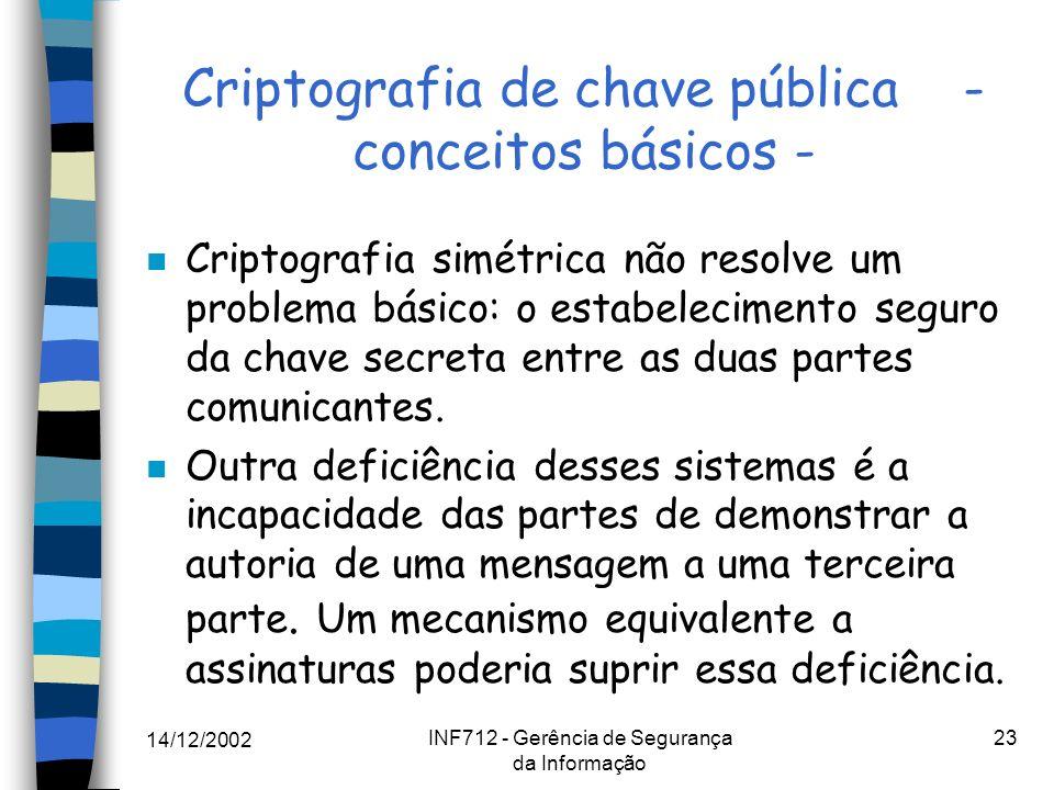 14/12/2002 INF712 - Gerência de Segurança da Informação 23 Criptografia de chave pública - conceitos básicos - n Criptografia simétrica não resolve um