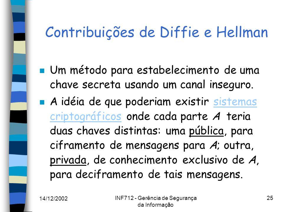 14/12/2002 INF712 - Gerência de Segurança da Informação 25 Contribuições de Diffie e Hellman n Um método para estabelecimento de uma chave secreta usa