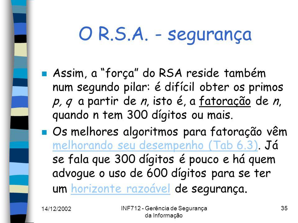 14/12/2002 INF712 - Gerência de Segurança da Informação 35 O R.S.A. - segurança n Assim, a força do RSA reside também num segundo pilar: é difícil obt