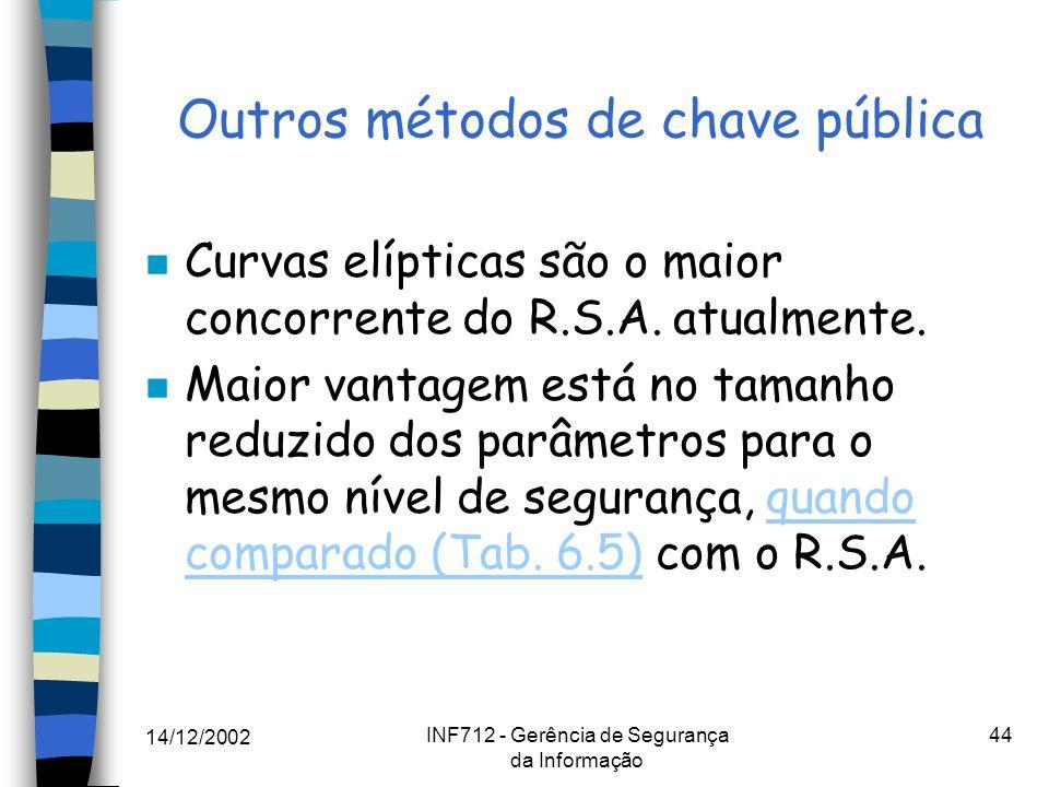 14/12/2002 INF712 - Gerência de Segurança da Informação 44 Outros métodos de chave pública n Curvas elípticas são o maior concorrente do R.S.A. atualm