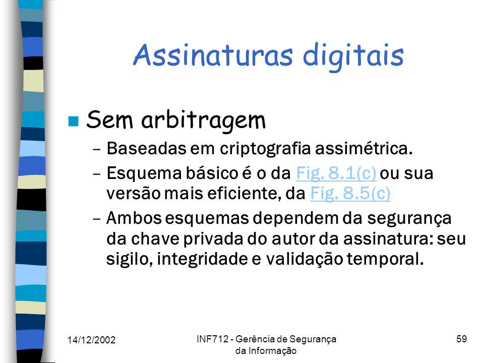14/12/2002 INF712 - Gerência de Segurança da Informação 59 Assinaturas digitais n Sem arbitragem –Baseadas em criptografia assimétrica. –Esquema básic