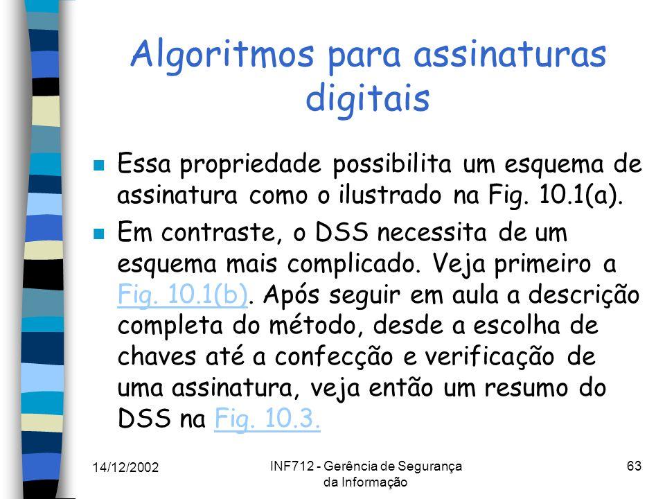 14/12/2002 INF712 - Gerência de Segurança da Informação 63 Algoritmos para assinaturas digitais n Essa propriedade possibilita um esquema de assinatur