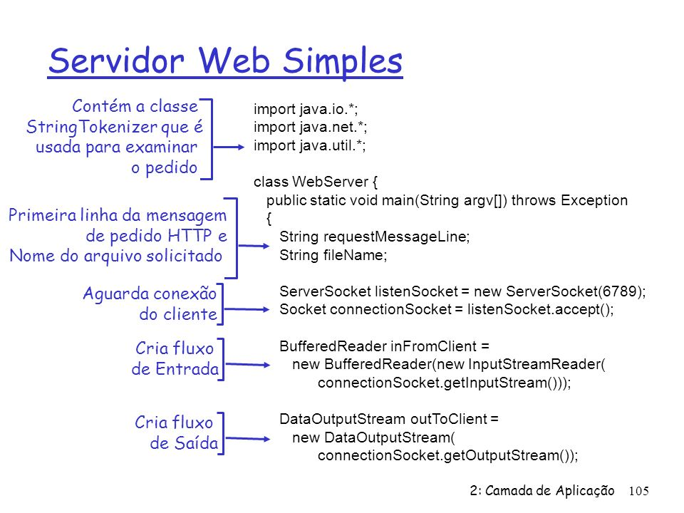 2: Camada de Aplicação105 Servidor Web Simples import java.io.*; import java.net.*; import java.util.*; class WebServer { public static void main(String argv[]) throws Exception { String requestMessageLine; String fileName; ServerSocket listenSocket = new ServerSocket(6789); Socket connectionSocket = listenSocket.accept(); BufferedReader inFromClient = new BufferedReader(new InputStreamReader( connectionSocket.getInputStream())); DataOutputStream outToClient = new DataOutputStream( connectionSocket.getOutputStream()); Contém a classe StringTokenizer que é usada para examinar o pedido Aguarda conexão do cliente Primeira linha da mensagem de pedido HTTP e Nome do arquivo solicitado Cria fluxo de Entrada Cria fluxo de Saída