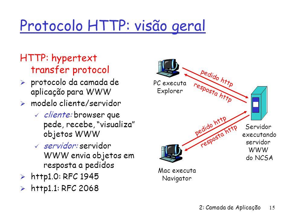 2: Camada de Aplicação15 Protocolo HTTP: visão geral HTTP: hypertext transfer protocol Ø protocolo da camada de aplicação para WWW Ø modelo cliente/servidor ü cliente: browser que pede, recebe, visualiza objetos WWW ü servidor: servidor WWW envia objetos em resposta a pedidos Ø http1.0: RFC 1945 Ø http1.1: RFC 2068 PC executa Explorer Servidor executando servidor WWW do NCSA Mac executa Navigator pedido http resposta http