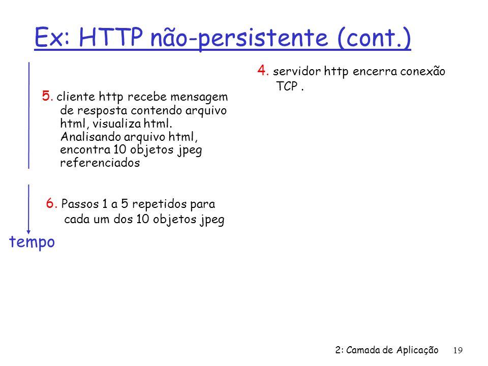 2: Camada de Aplicação19 Ex: HTTP não-persistente (cont.) 5. cliente http recebe mensagem de resposta contendo arquivo html, visualiza html. Analisand
