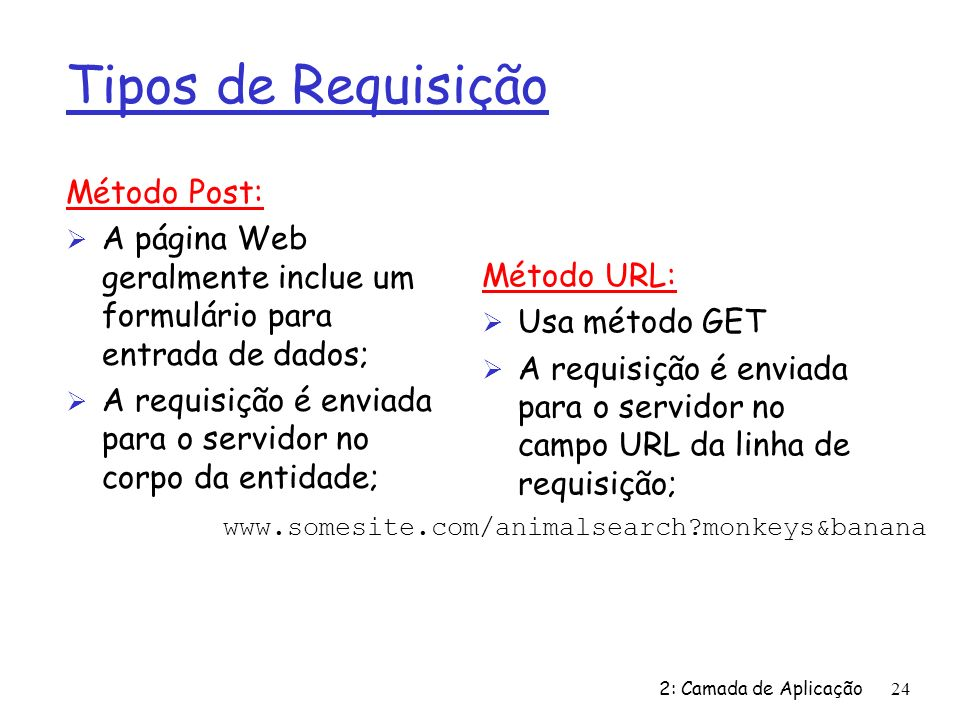 2: Camada de Aplicação24 Tipos de Requisição Método Post: Ø A página Web geralmente inclue um formulário para entrada de dados; Ø A requisição é enviada para o servidor no corpo da entidade; Método URL: Ø Usa método GET Ø A requisição é enviada para o servidor no campo URL da linha de requisição; www.somesite.com/animalsearch?monkeys&banana