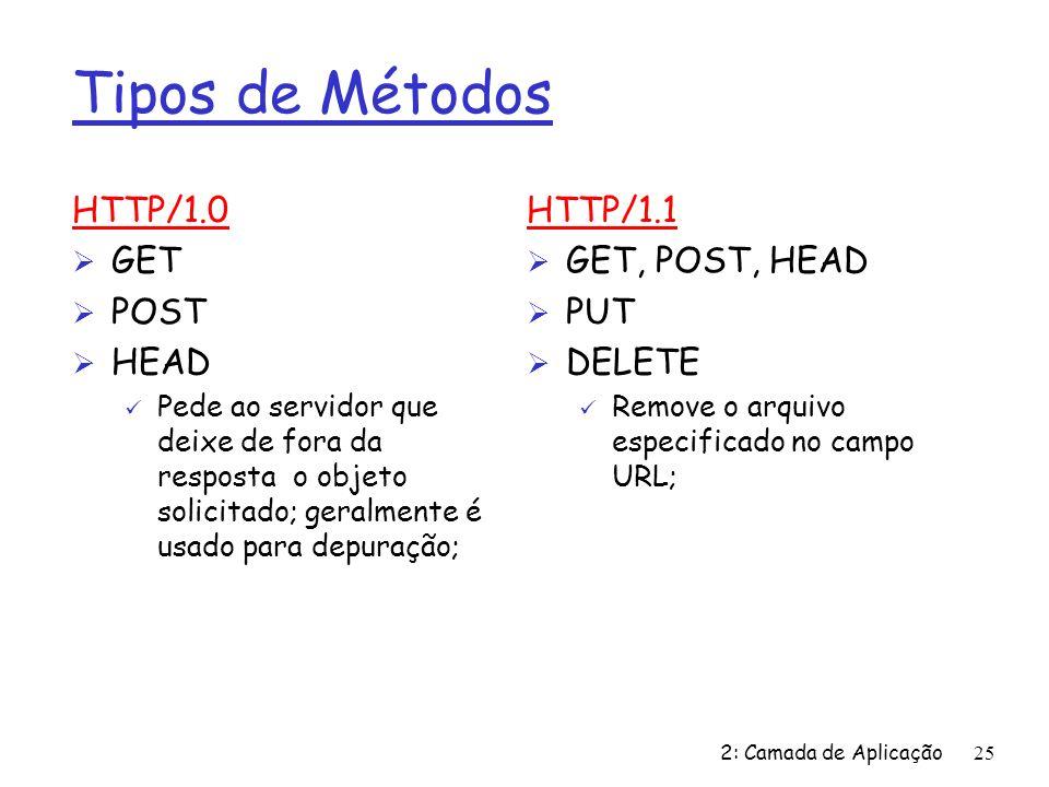 2: Camada de Aplicação25 Tipos de Métodos HTTP/1.0 Ø GET Ø POST Ø HEAD ü Pede ao servidor que deixe de fora da resposta o objeto solicitado; geralmente é usado para depuração; HTTP/1.1 Ø GET, POST, HEAD Ø PUT Ø DELETE ü Remove o arquivo especificado no campo URL;