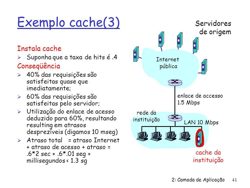 2: Camada de Aplicação41 Exemplo cache(3) Instala cache Ø Suponha que a taxa de hits é.4 Conseqüência Ø 40% das requisições são satisfeitas quase que imediatamente; Ø 60% das requisições são satisfeitas pelo servidor; Ø Utilização do enlace de acesso deduzido para 60%, resultando resulting em atrasos desprezíveis (digamos 10 mseg) Ø Atraso total = atraso Internet + atraso de acesso + atraso =.6*2 sec +.6*.01 seg + millisegundos < 1.3 sg Servidores de origem Internet pública rede da instituição LAN 10 Mbps enlace de accesso 1.5 Mbps cache da instituição