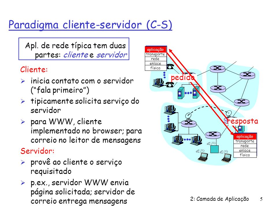 2: Camada de Aplicação106 Servidor Web Simples, cont requestMessageLine = inFromClient.readLine(); StringTokenizer tokenizedLine = new StringTokenizer(requestMessageLine); if (tokenizedLine.nextToken().equals( GET )){ fileName = tokenizedLine.nextToken(); if (fileName.startsWith( / ) == true ) fileName = fileName.substring(1); File file = new File(fileName); int numOfBytes = (int) file.length(); FileInputStream inFile = new FileInputStream ( fileName); byte[] fileInBytes = new byte[]; inFile.read(fileInBytes); Lê a primeira linha do pedido HTTP que deveria ter o seguinte formato: GET file_name HTTP/1.0 Examina a primeira linha da mensagem para extrair o nome do arquivo Associa o fluxo inFile ao arquivo fileName Determina o tamanho do arquivo e constrói um vetor de bytes do mesmo tamanho