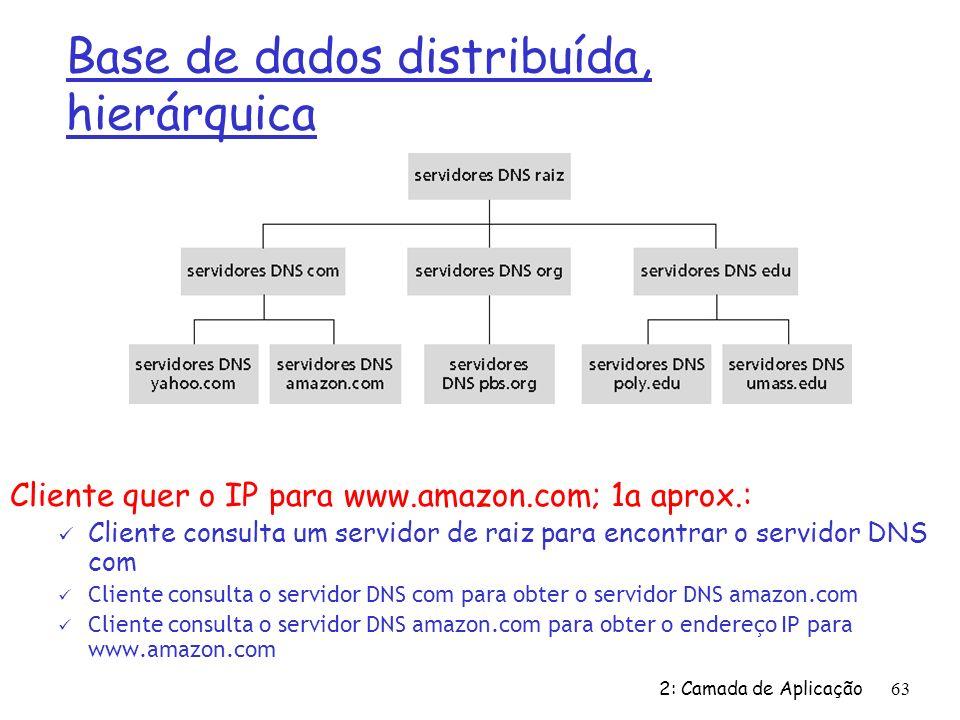 2: Camada de Aplicação63 Base de dados distribuída, hierárquica Cliente quer o IP para www.amazon.com; 1a aprox.: ü Cliente consulta um servidor de raiz para encontrar o servidor DNS com ü Cliente consulta o servidor DNS com para obter o servidor DNS amazon.com ü Cliente consulta o servidor DNS amazon.com para obter o endereço IP para www.amazon.com