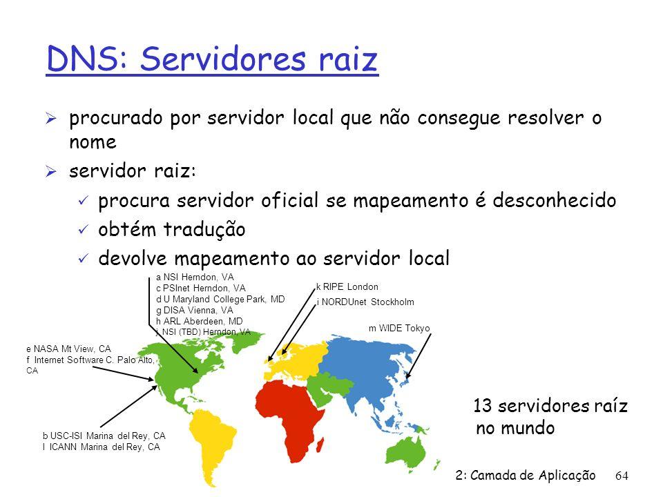2: Camada de Aplicação64 DNS: Servidores raiz Ø procurado por servidor local que não consegue resolver o nome Ø servidor raiz: ü procura servidor ofic
