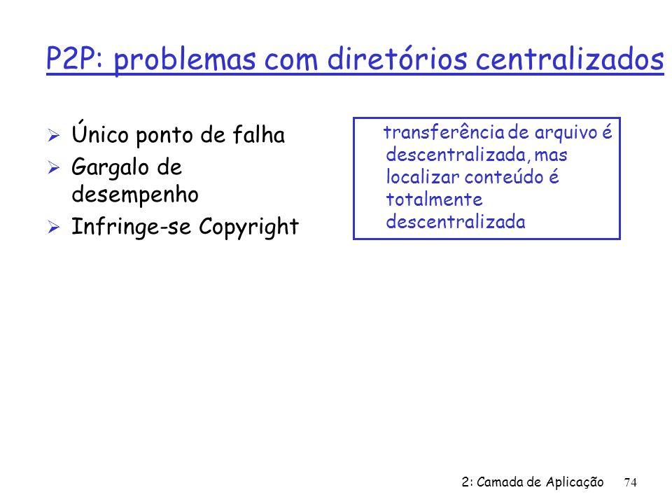 2: Camada de Aplicação74 P2P: problemas com diretórios centralizados Ø Único ponto de falha Ø Gargalo de desempenho Ø Infringe-se Copyright transferência de arquivo é descentralizada, mas localizar conteúdo é totalmente descentralizada