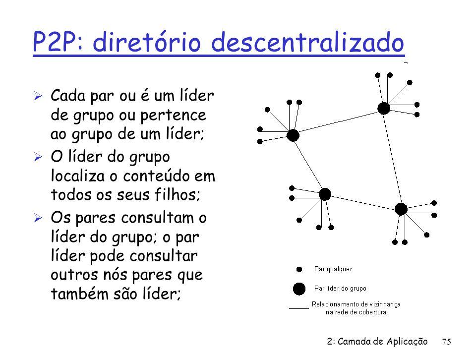 2: Camada de Aplicação75 P2P: diretório descentralizado Ø Cada par ou é um líder de grupo ou pertence ao grupo de um líder; Ø O líder do grupo localiz