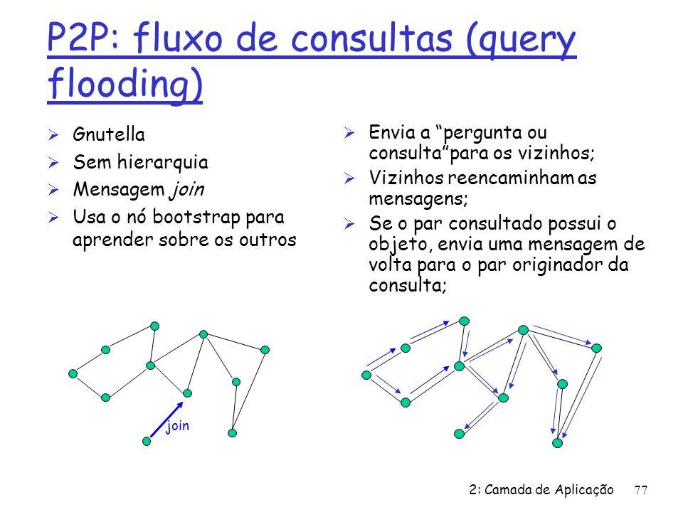2: Camada de Aplicação77 P2P: fluxo de consultas (query flooding) Ø Gnutella Ø Sem hierarquia Ø Mensagem join Ø Usa o nó bootstrap para aprender sobre