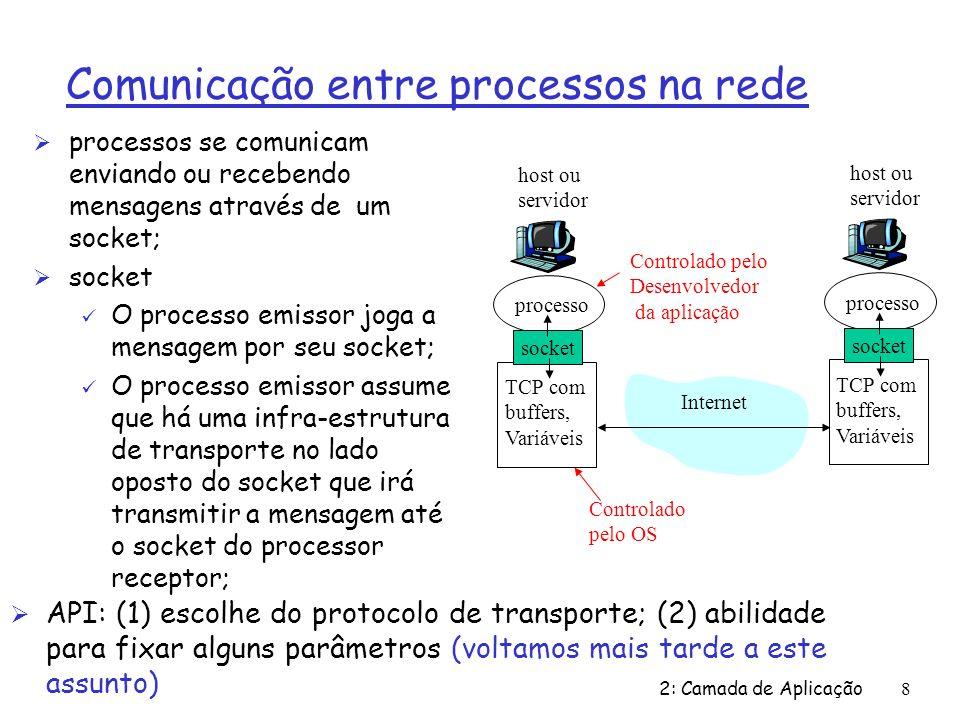 2: Camada de Aplicação8 Comunicação entre processos na rede Ø processos se comunicam enviando ou recebendo mensagens através de um socket; Ø socket ü O processo emissor joga a mensagem por seu socket; ü O processo emissor assume que há uma infra-estrutura de transporte no lado oposto do socket que irá transmitir a mensagem até o socket do processor receptor; processo TCP com buffers, Variáveis socket host ou servidor processo TCP com buffers, Variáveis socket host ou servidor Internet Controlado pelo OS Controlado pelo Desenvolvedor da aplicação Ø API: (1) escolhe do protocolo de transporte; (2) abilidade para fixar alguns parâmetros (voltamos mais tarde a este assunto)